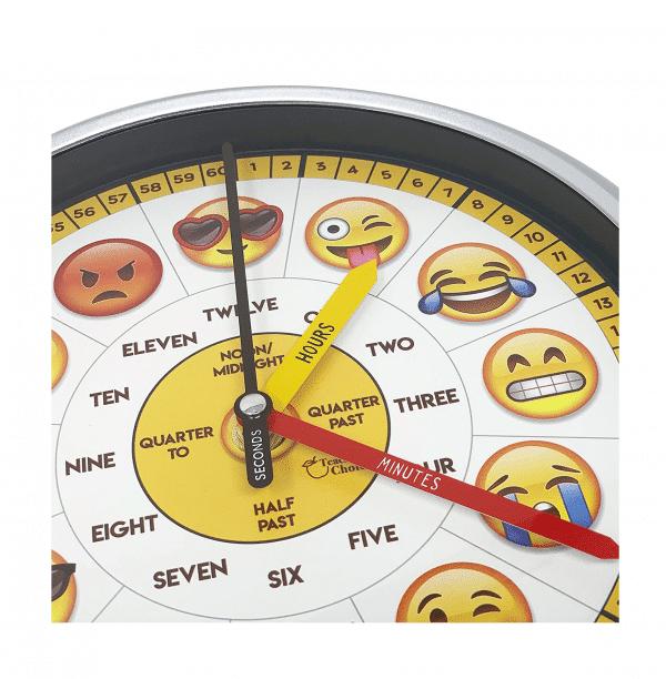 Wall Clock Dials Emoji